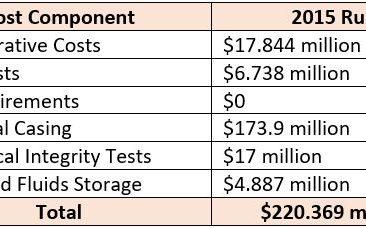 IPPA-WEA-Fracking-Rule-Cost-Analysis.jpg